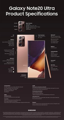 Samsung -luettelo, Vantaa ( 13 päivää jäljellä )